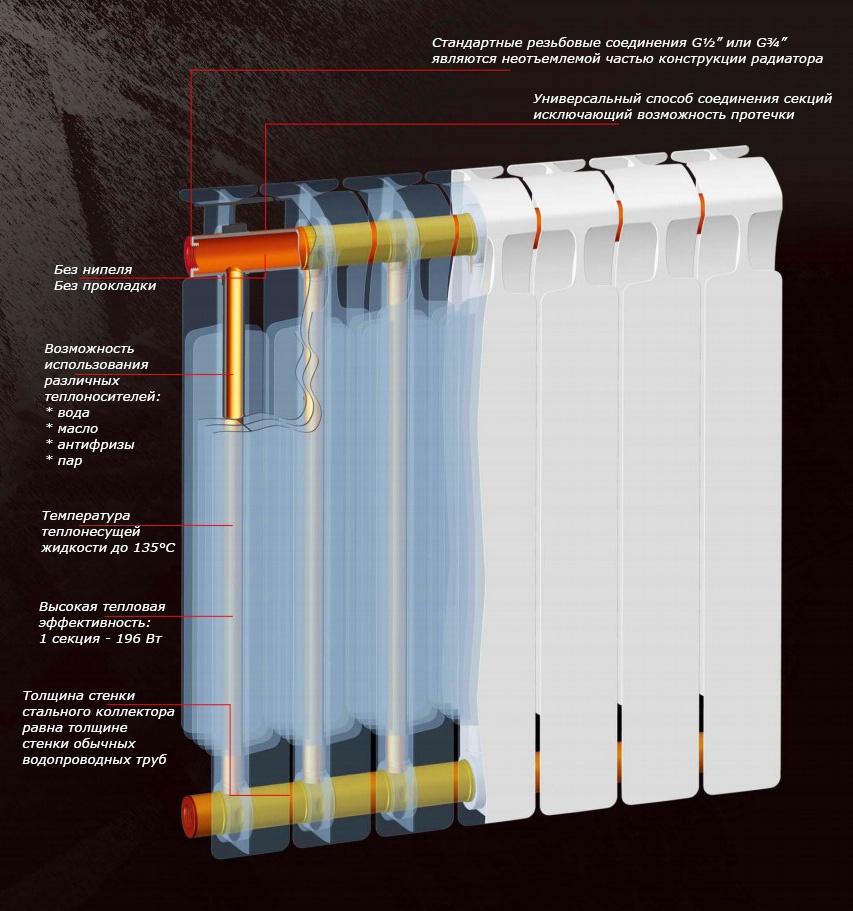 радиатор отопления Челябинске